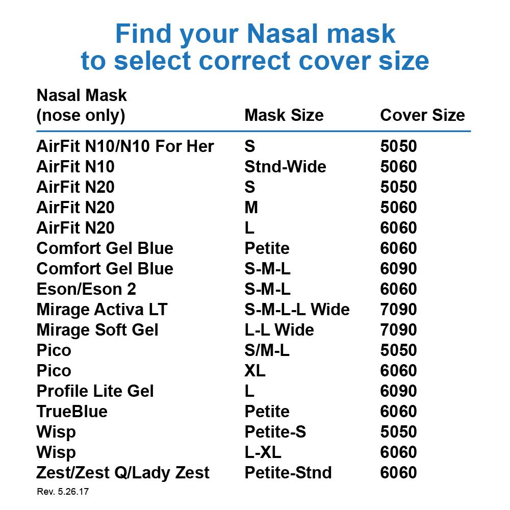 amazon-nasal-5.25.17.jpg